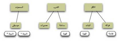 http://www.fosohat.org/files/tutorials/images/5_ia_arabic_ar_html_m4efd44d3.png