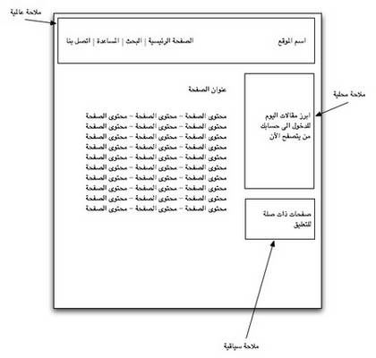http://www.fosohat.org/files/tutorials/images/5_ia_arabic_ar_html_m58dadbce.png